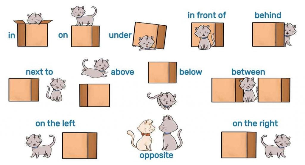 ilustrasi-preposition-of-place
