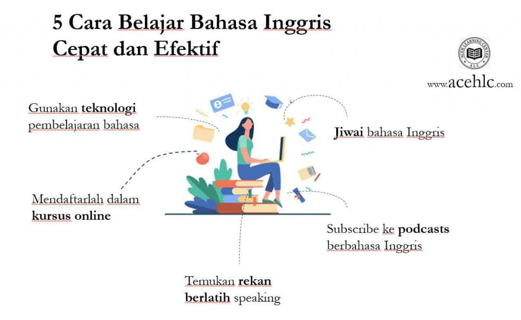 infografi 5 cara belajar bahasa inggris efektif